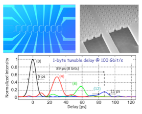 dissertation photonic crystal Hybrid photonic crystal and conventional waveguide structures by seunghyun kim a dissertation submitted in partial fulfillment of the requirements.