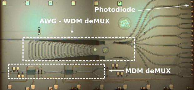 Dimensional Field Mapping Of Monolithic Microwave Integrated Circuits